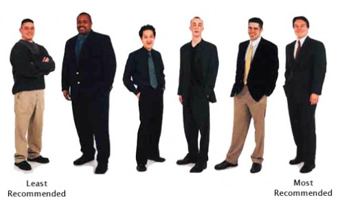 Examples of Potential Men's Interview Dress